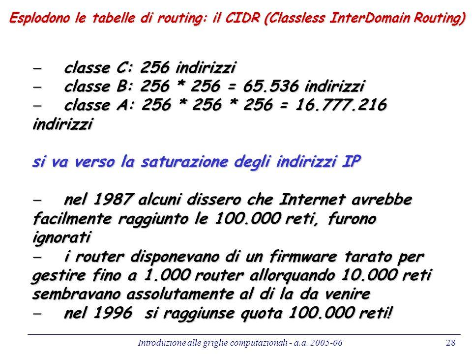 Introduzione alle griglie computazionali - a.a. 2005-0628 Esplodono le tabelle di routing: il CIDR (Classless InterDomain Routing) classe C: 256 indir