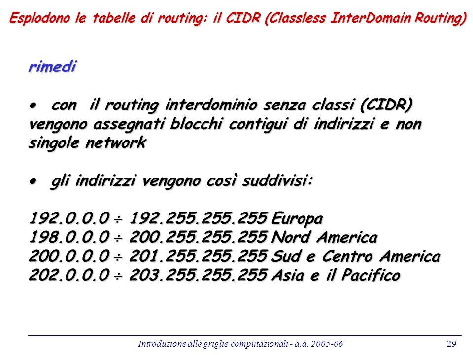 Introduzione alle griglie computazionali - a.a. 2005-0629 Esplodono le tabelle di routing: il CIDR (Classless InterDomain Routing) rimedi con il routi
