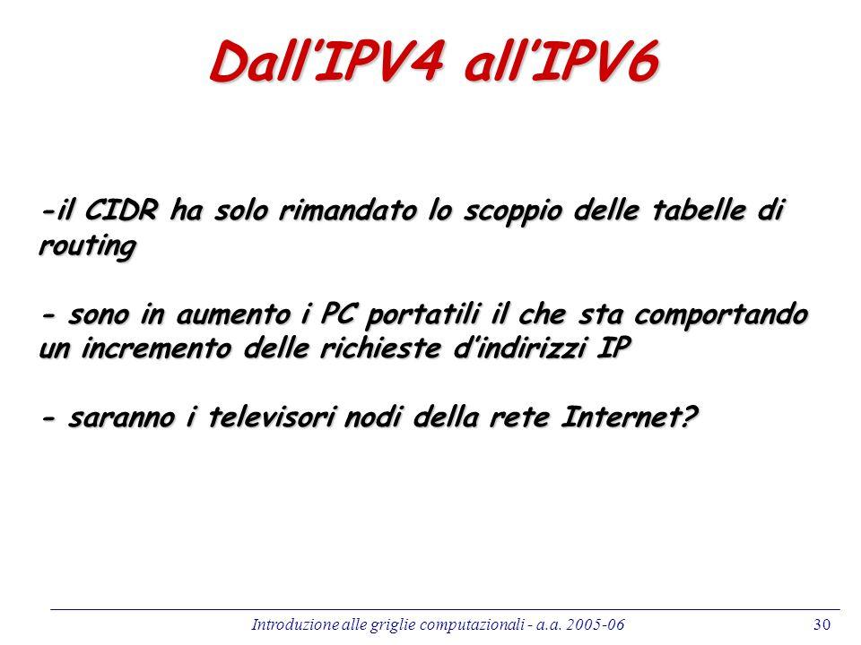 Introduzione alle griglie computazionali - a.a. 2005-0630 DallIPV4 allIPV6 -il CIDR ha solo rimandato lo scoppio delle tabelle di routing - sono in au