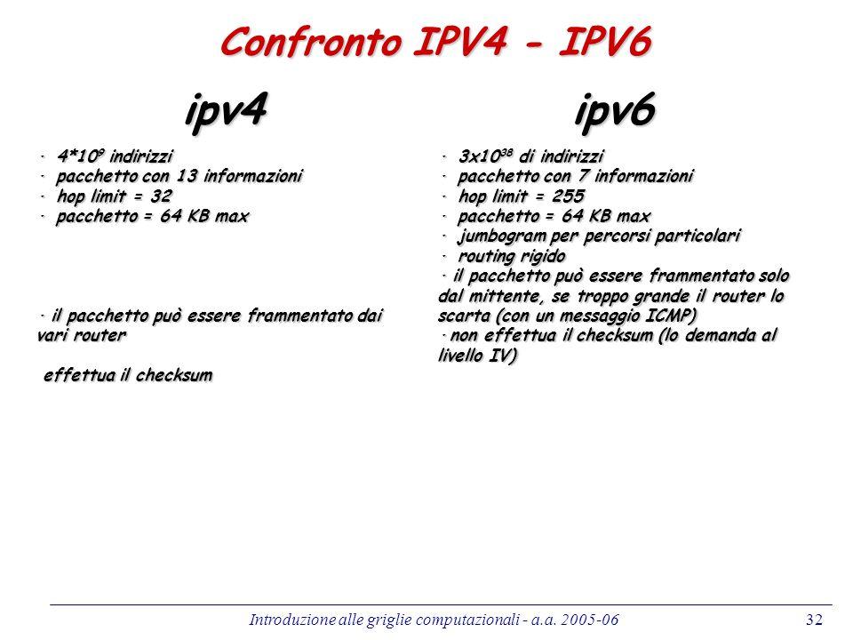 Introduzione alle griglie computazionali - a.a. 2005-0632 Confronto IPV4 - IPV6 ipv4 ipv6 · 4*10 9 indirizzi · pacchetto con 13 informazioni · hop lim