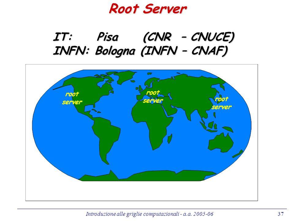 Introduzione alle griglie computazionali - a.a. 2005-0637 Root Server root server root server root server IT: Pisa (CNR – CNUCE) INFN: Bologna (INFN –