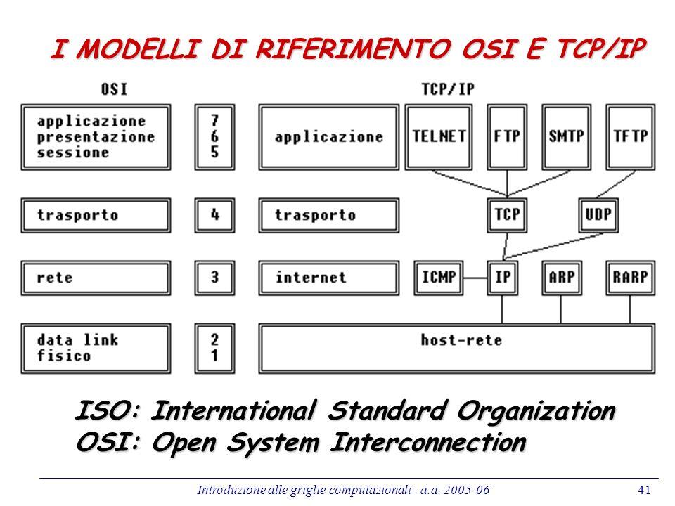 Introduzione alle griglie computazionali - a.a. 2005-0641 I MODELLI DI RIFERIMENTO OSI E TCP/IP ISO: International Standard Organization OSI: Open Sys