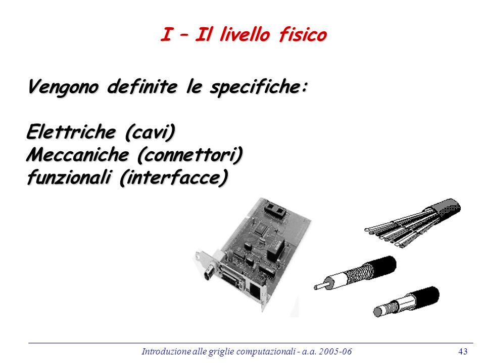 Introduzione alle griglie computazionali - a.a. 2005-0643 I – Il livello fisico Vengono definite le specifiche: Elettriche (cavi) Meccaniche (connetto