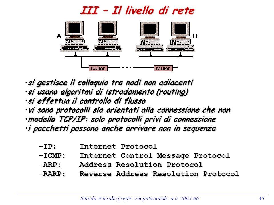 Introduzione alle griglie computazionali - a.a. 2005-0645 III – Il livello di rete si gestisce il colloquio tra nodi non adiacentisi gestisce il collo