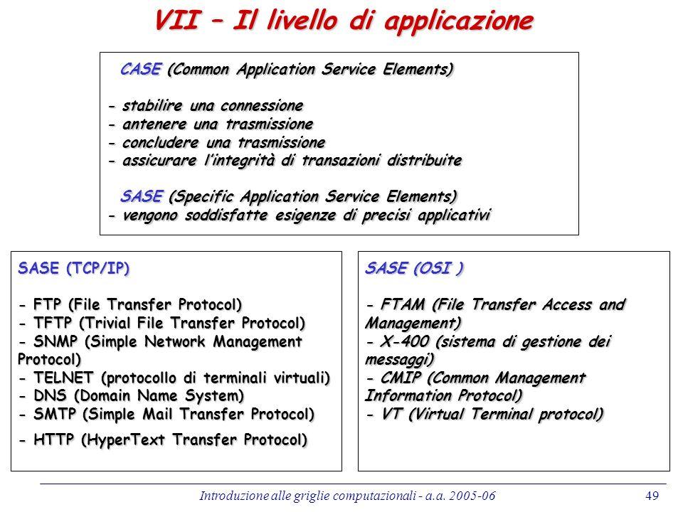 Introduzione alle griglie computazionali - a.a. 2005-0649 VII – Il livello di applicazione SASE (TCP/IP) - FTP (File Transfer Protocol) - TFTP (Trivia