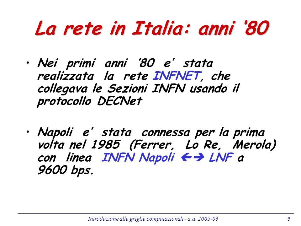 Introduzione alle griglie computazionali - a.a. 2005-065 Nei primi anni 80 e stata realizzata la rete INFNET, che collegava le Sezioni INFN usando il