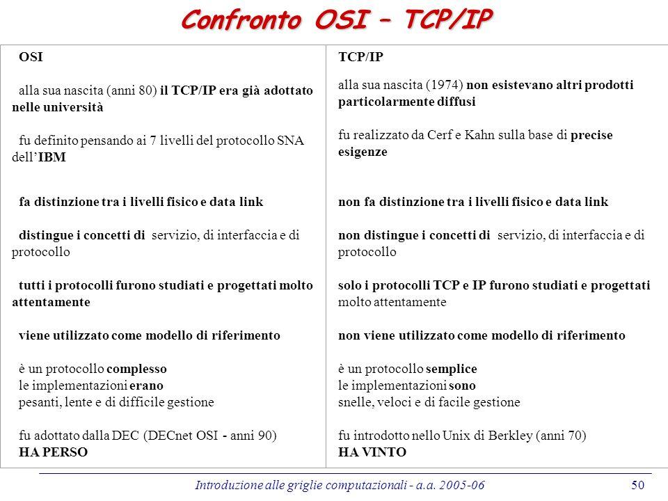Introduzione alle griglie computazionali - a.a. 2005-0650 Confronto OSI – TCP/IP OSI alla sua nascita (anni 80) il TCP/IP era già adottato nelle unive