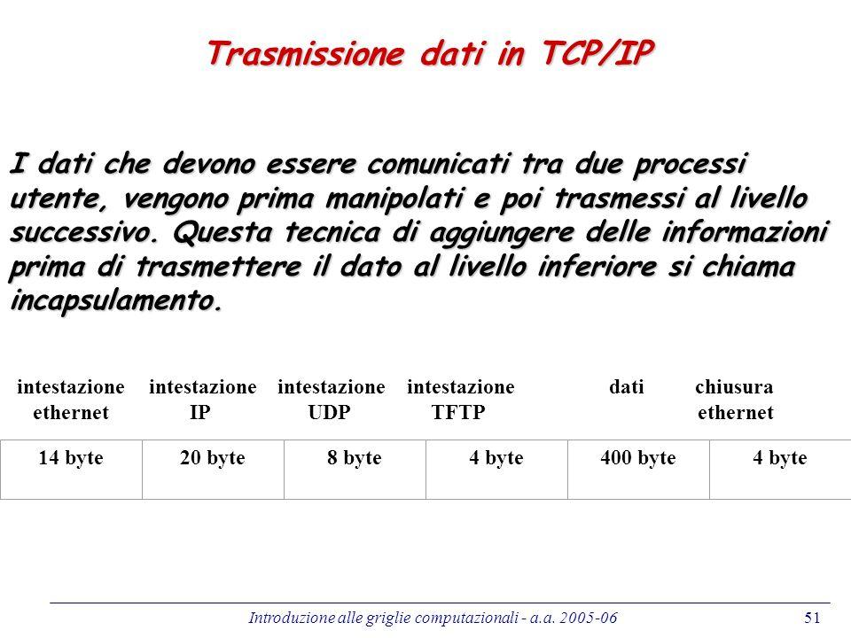 Introduzione alle griglie computazionali - a.a. 2005-0651 Trasmissione dati in TCP/IP I dati che devono essere comunicati tra due processi utente, ven
