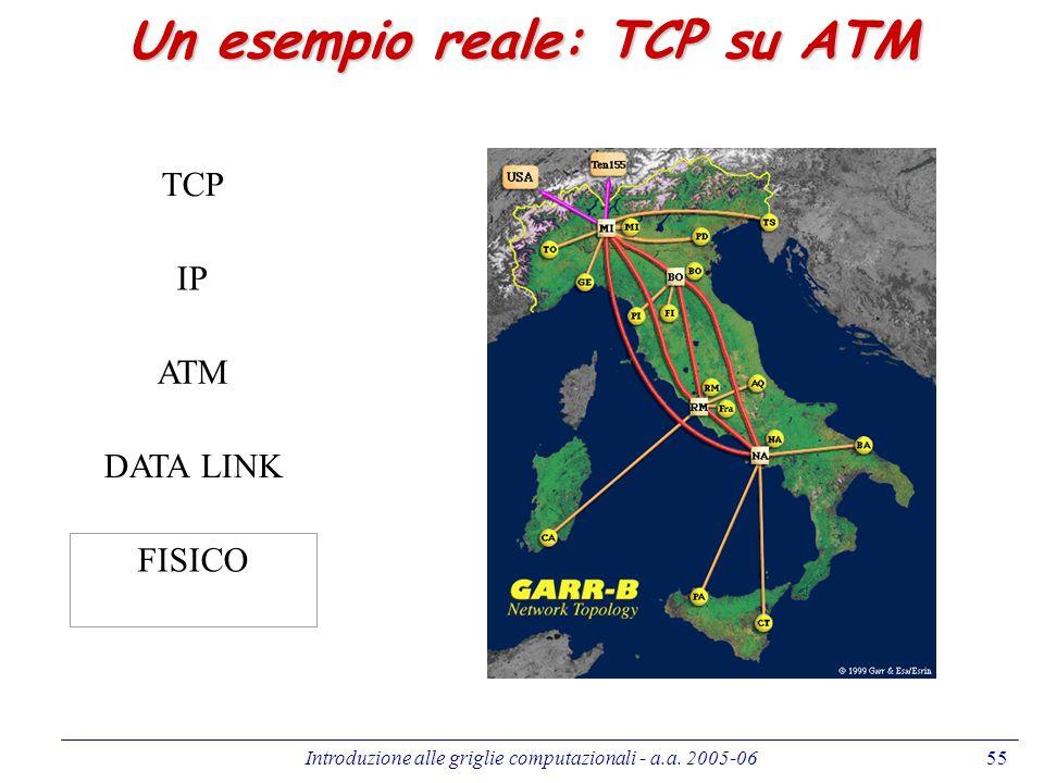 Introduzione alle griglie computazionali - a.a. 2005-0655 Un esempio reale: TCP su ATM TCP IP ATM DATA LINK FISICO