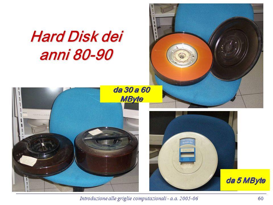 Introduzione alle griglie computazionali - a.a. 2005-0660 Hard Disk dei anni 80-90 da 30 a 60 MByte da 5 MByte