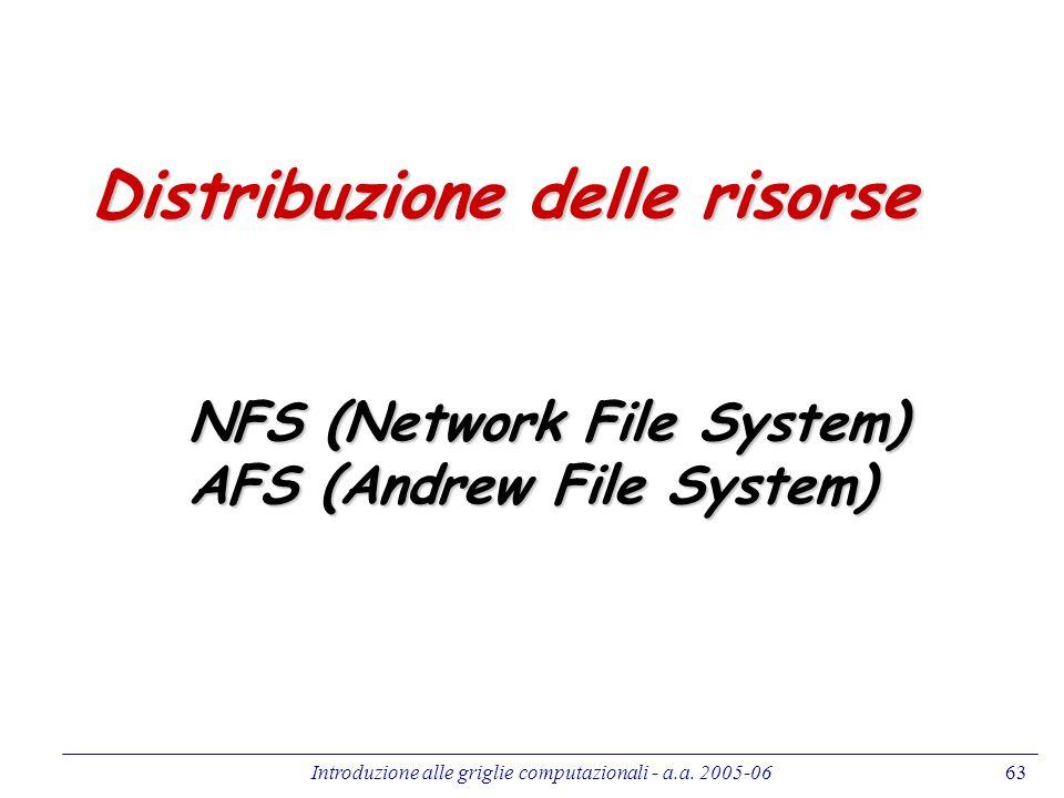 Introduzione alle griglie computazionali - a.a. 2005-0663 Distribuzione delle risorse NFS (Network File System) AFS (Andrew File System)