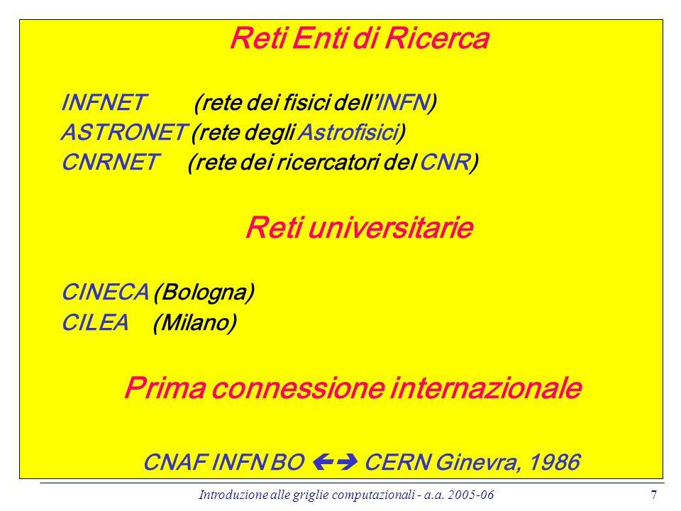 Introduzione alle griglie computazionali - a.a. 2005-067 Reti Enti di Ricerca INFNET (rete dei fisici dellINFN) ASTRONET (rete degli Astrofisici) CNRN