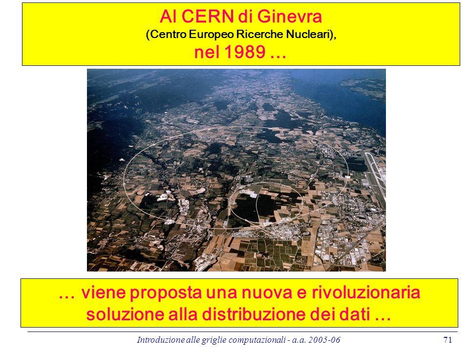 Introduzione alle griglie computazionali - a.a. 2005-0671 Al CERN di Ginevra (Centro Europeo Ricerche Nucleari), nel 1989 … … viene proposta una nuova