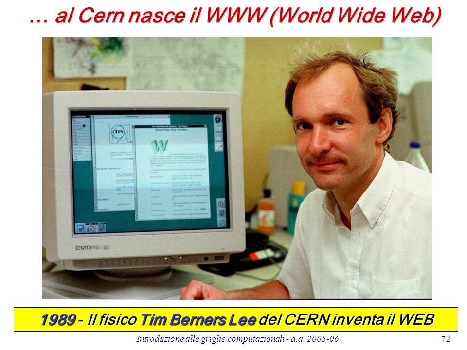 Introduzione alle griglie computazionali - a.a. 2005-0672 … al Cern nasce il WWW (World Wide Web) 1989 - Il fisico Tim Berners Lee del CERN inventa il