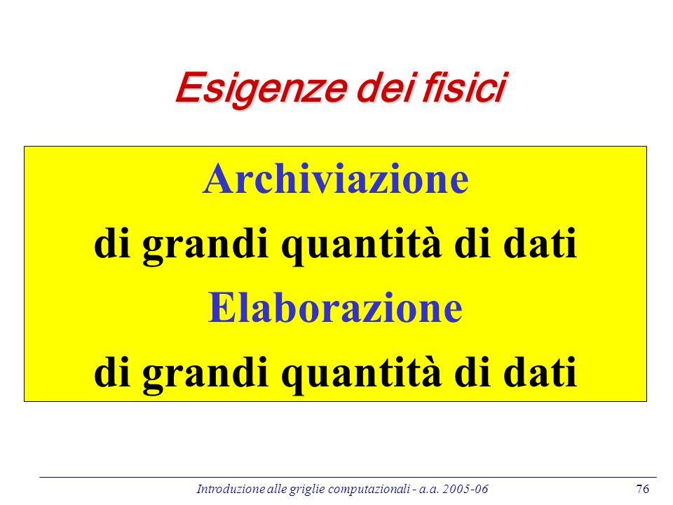 Introduzione alle griglie computazionali - a.a. 2005-0676 Esigenze dei fisici Archiviazione di grandi quantità di dati Elaborazione di grandi quantità