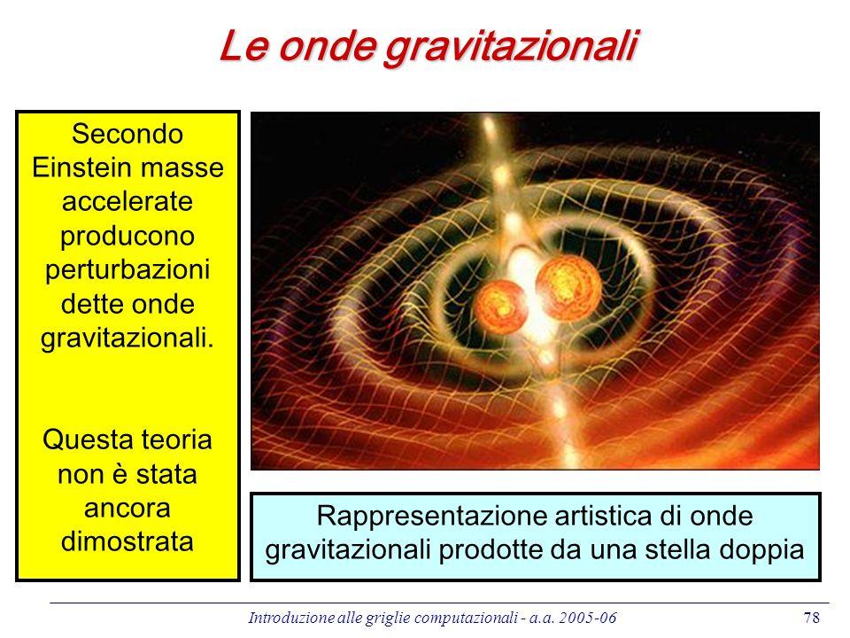 Introduzione alle griglie computazionali - a.a. 2005-0678 Le onde gravitazionali Secondo Einstein masse accelerate producono perturbazioni dette onde