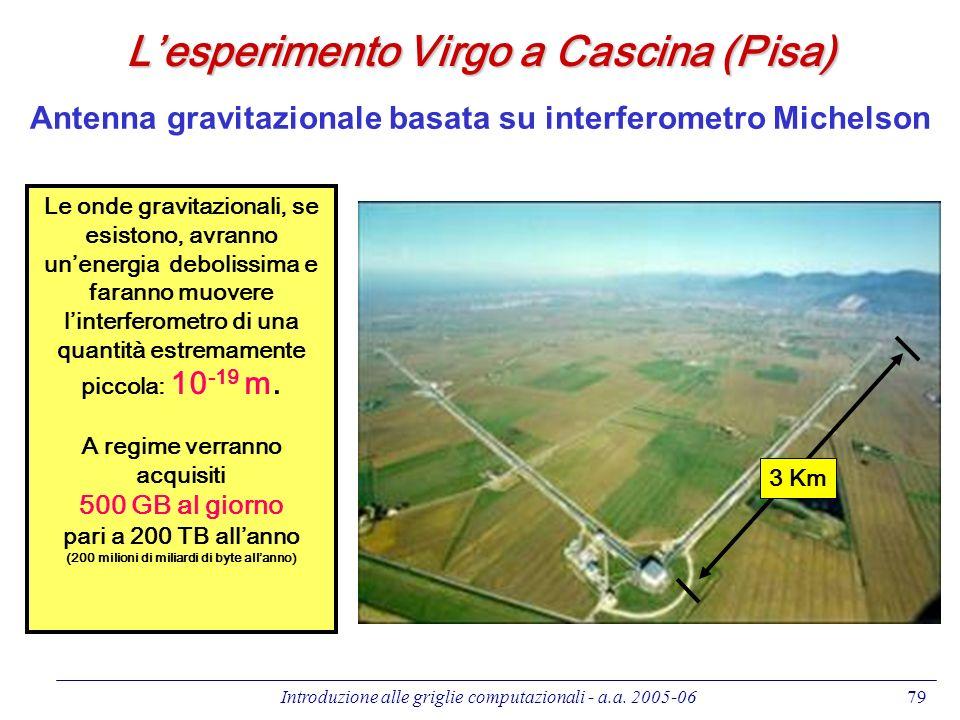 Introduzione alle griglie computazionali - a.a. 2005-0679 Lesperimento Virgo a Cascina (Pisa) Antenna gravitazionale basata su interferometro Michelso