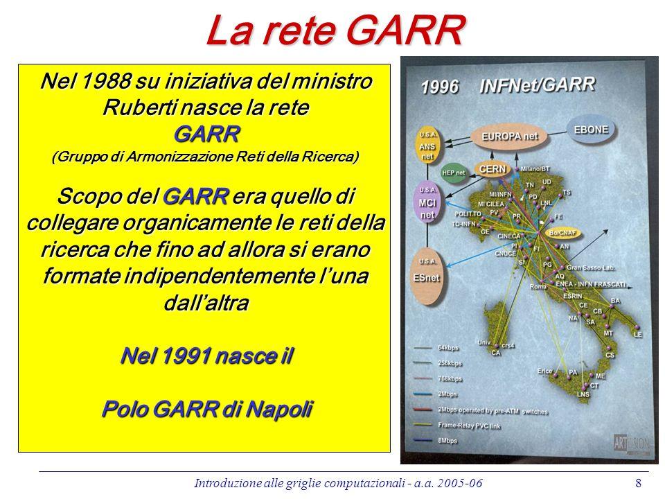 Introduzione alle griglie computazionali - a.a. 2005-068 La rete GARR Nel 1988 su iniziativa del ministro Ruberti nasce la rete GARR (Gruppo di Armoni