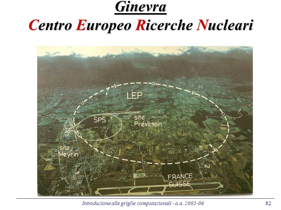 Introduzione alle griglie computazionali - a.a. 2005-0682 Ginevra Centro Europeo Ricerche Nucleari