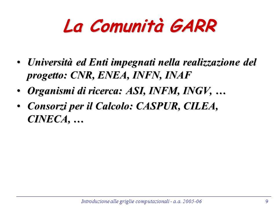 Introduzione alle griglie computazionali - a.a. 2005-069 Università ed Enti impegnati nella realizzazione del progetto: CNR, ENEA, INFN, INAFUniversit