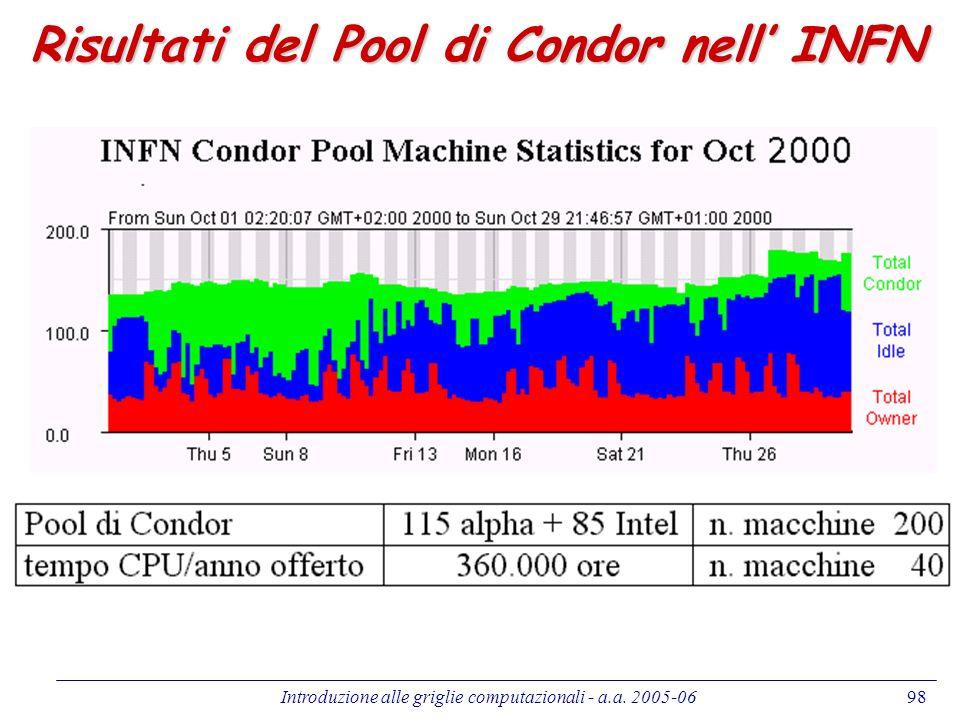 Introduzione alle griglie computazionali - a.a. 2005-0698 Risultati del Pool di Condor nell INFN