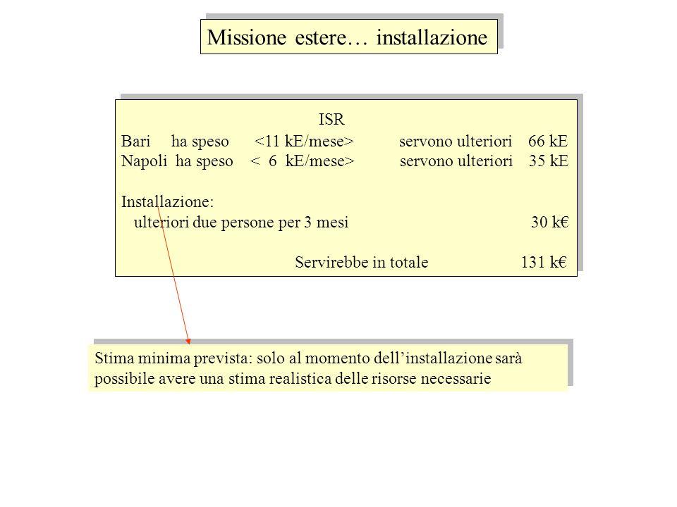 Missione estere… installazione ISR Bari ha speso servono ulteriori 66 kE Napoli ha speso servono ulteriori 35 kE Installazione: ulteriori due persone