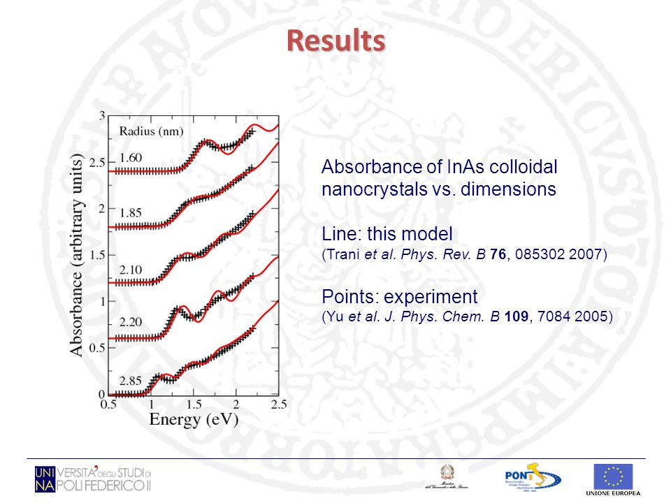 Results Absorbance of InAs colloidal nanocrystals vs. dimensions Line: this model (Trani et al. Phys. Rev. B 76, 085302 2007) Points: experiment (Yu e