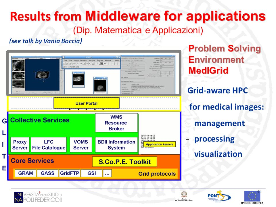 32 Grid-aware HPC for medical images: management processing visualization Problem Solving Environment MedIGrid Results from Middleware for application