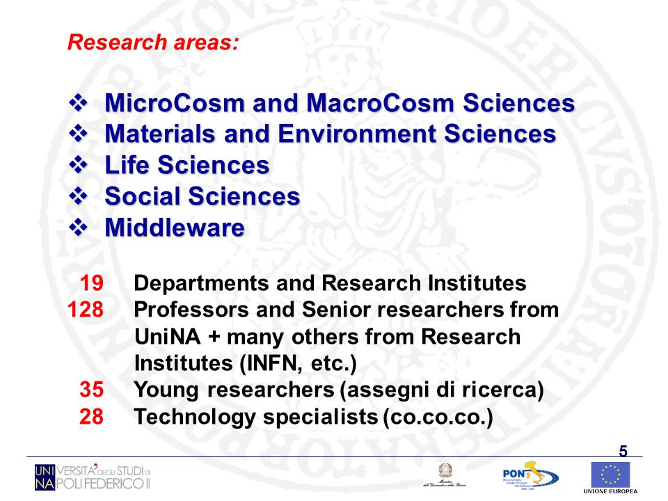 5 Research areas: MicroCosm and MacroCosm Sciences MicroCosm and MacroCosm Sciences Materials and Environment Sciences Materials and Environment Scien