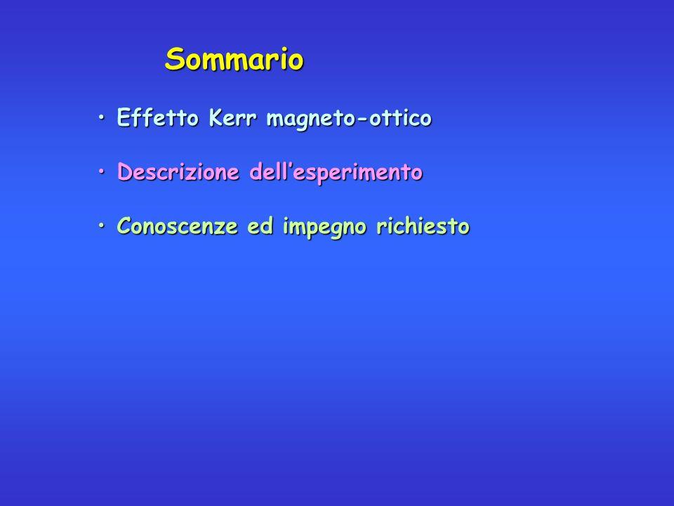 Sommario EffettoEffetto Kerr magneto-ottico DescrizioneDescrizione dellesperimento ConoscenzeConoscenze ed impegno richiesto