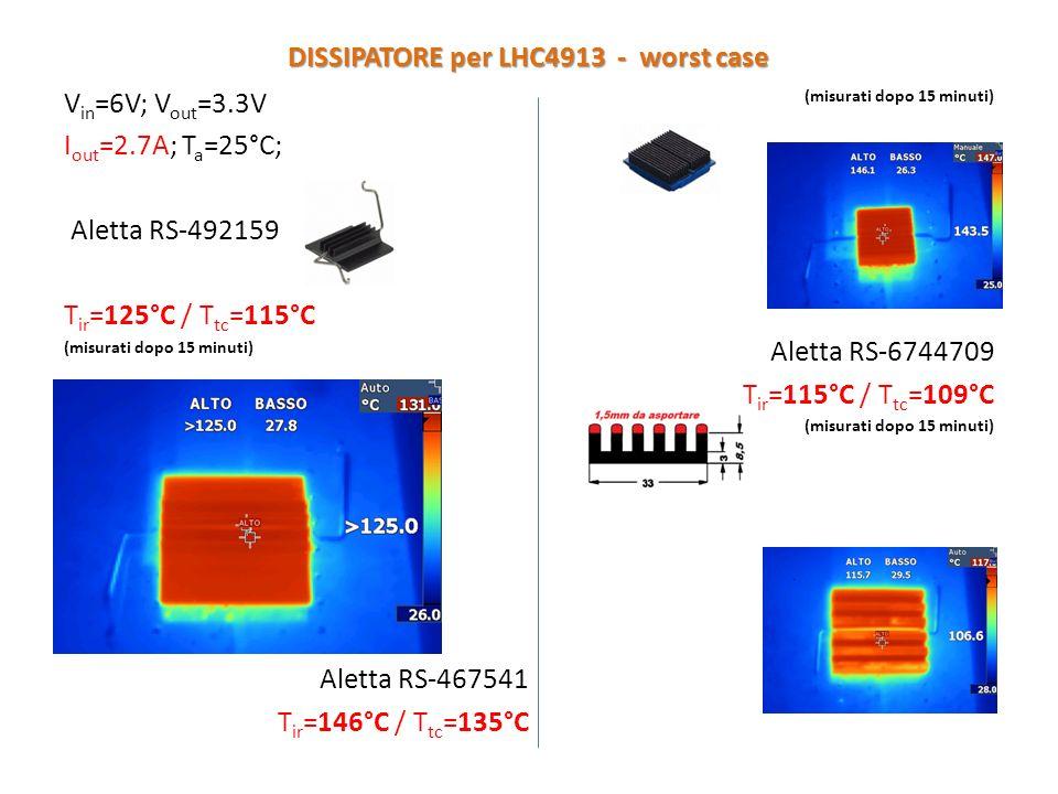 V in =6V; V out =3.3V I out =2.7A; T a =25°C; Aletta RS-492159 T ir =125°C / T tc =115°C (misurati dopo 15 minuti) Aletta RS-467541 T ir =146°C / T tc =135°C (misurati dopo 15 minuti) Aletta RS-6744709 T ir =115°C / T tc =109°C (misurati dopo 15 minuti) DISSIPATORE per LHC4913 - worst case