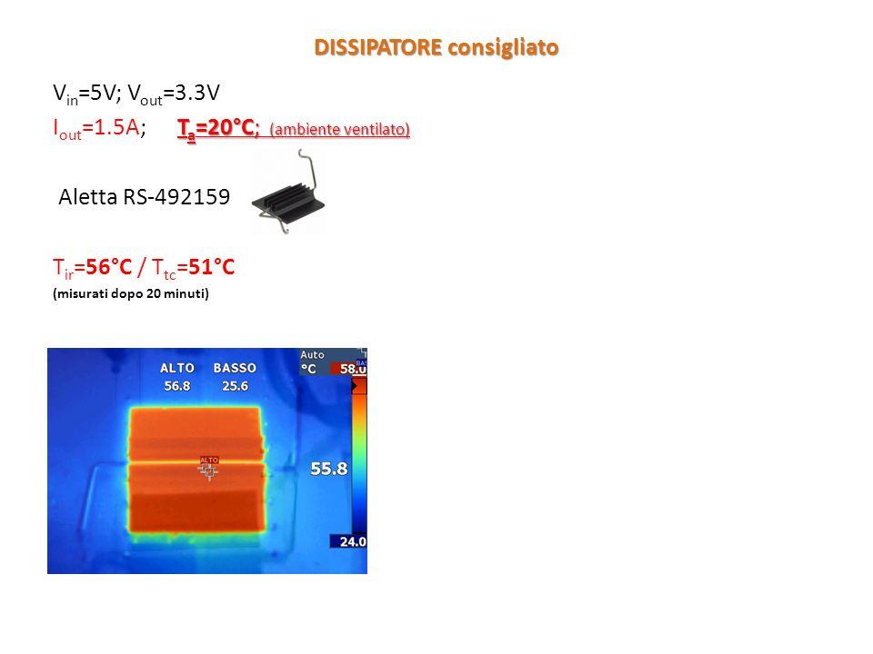 V in =5V; V out =3.3V T a =20°C; (ambiente ventilato) I out =1.5A; T a =20°C; (ambiente ventilato) Aletta RS-492159 T ir =56°C / T tc =51°C (misurati dopo 20 minuti) DISSIPATORE consigliato