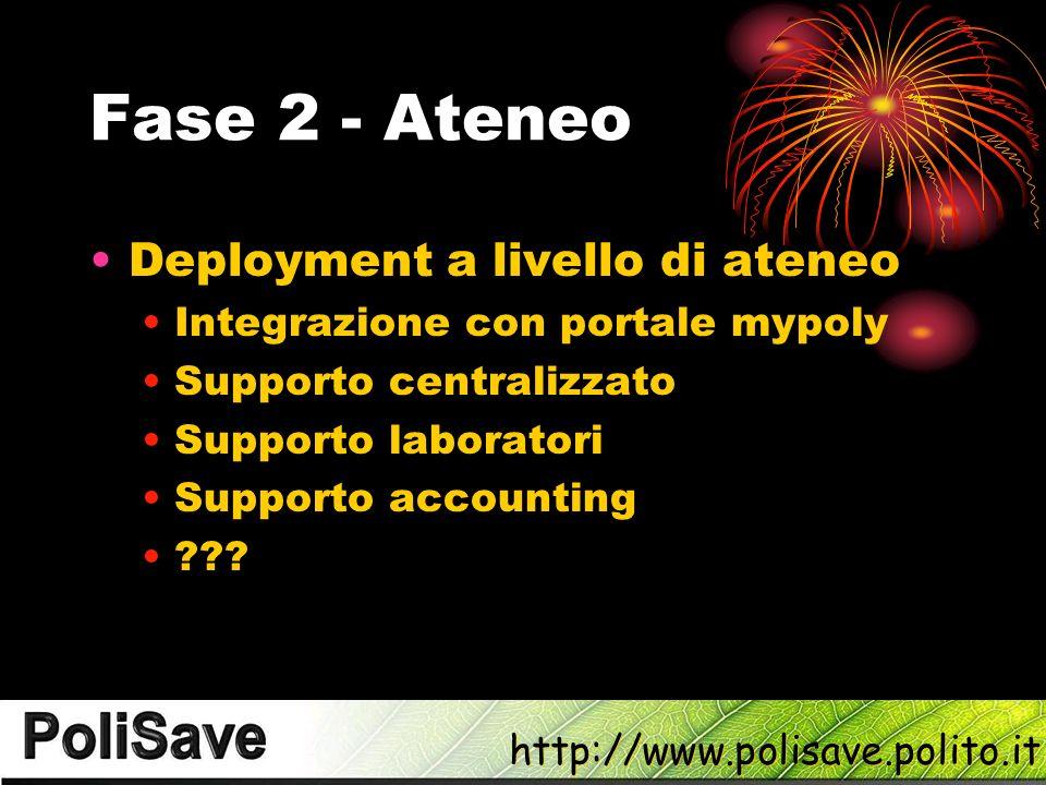 http://www.polisave.polito.it Fase 2 - Ateneo Deployment a livello di ateneo Integrazione con portale mypoly Supporto centralizzato Supporto laboratori Supporto accounting ???