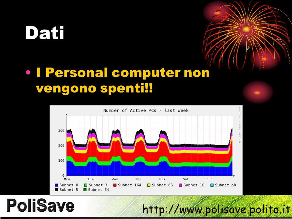 http://www.polisave.polito.it Dati I Personal computer non vengono spenti!!