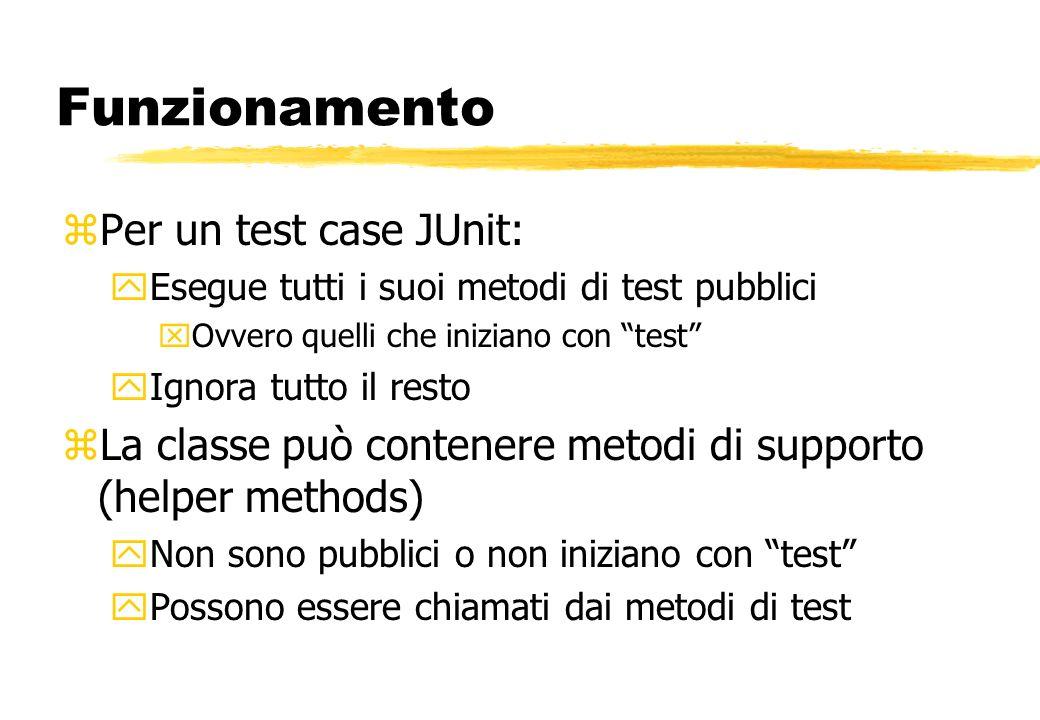 Funzionamento zPer un test case JUnit: yEsegue tutti i suoi metodi di test pubblici xOvvero quelli che iniziano con test yIgnora tutto il resto zLa cl