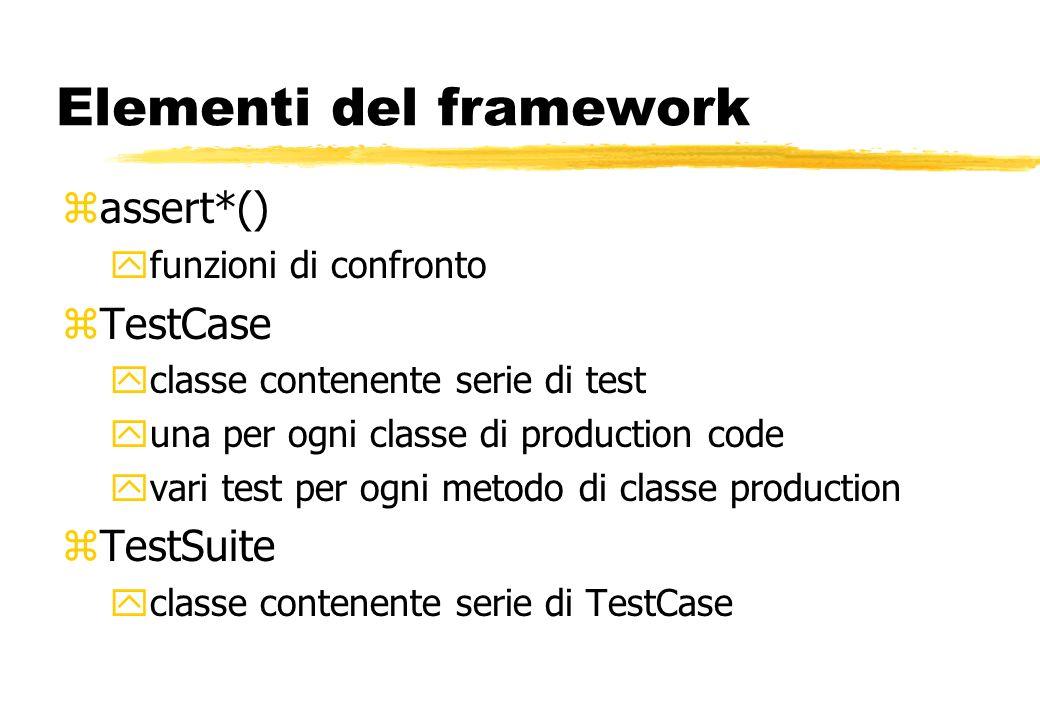 Elementi del framework zassert*() yfunzioni di confronto zTestCase yclasse contenente serie di test yuna per ogni classe di production code yvari test