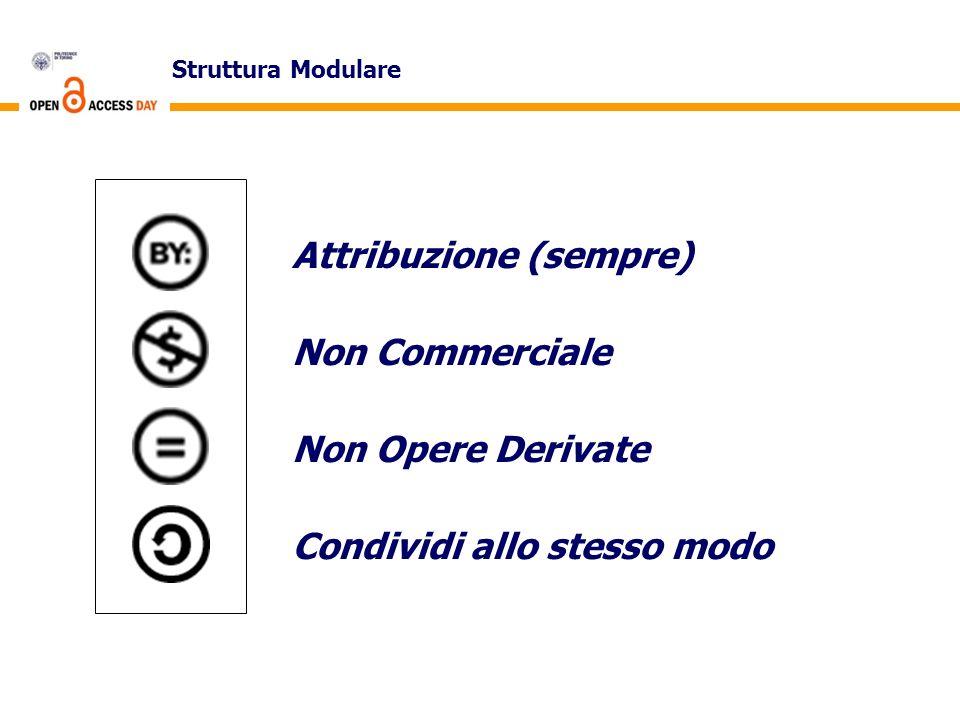 Licenze Creative Commons 6 combinazioni possibili: Attribuzione - Non commerciale - Non opere derivate Attribuzione - Non commerciale - Condividi allo stesso modo Attribuzione - Non commerciale Attribuzione - Non opere derivate Attribuzione - Condividi allo stesso modo Attribuzione