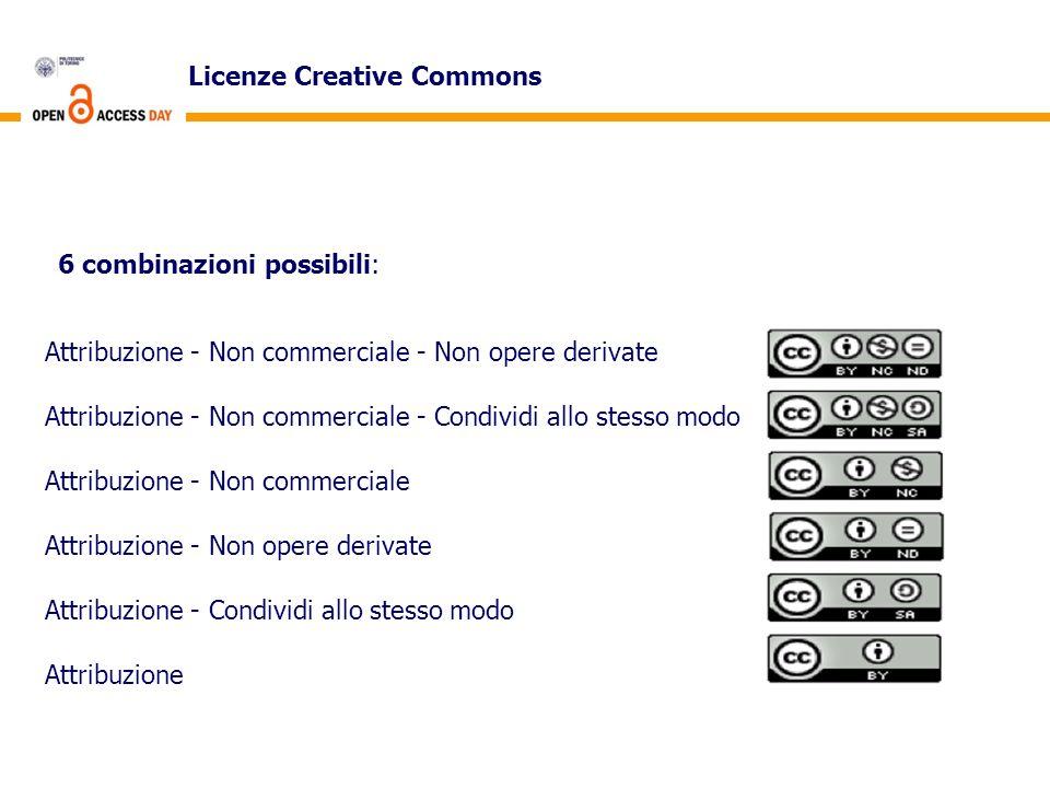 Licenze Creative Commons 6 combinazioni possibili: Attribuzione - Non commerciale - Non opere derivate Attribuzione - Non commerciale - Condividi allo