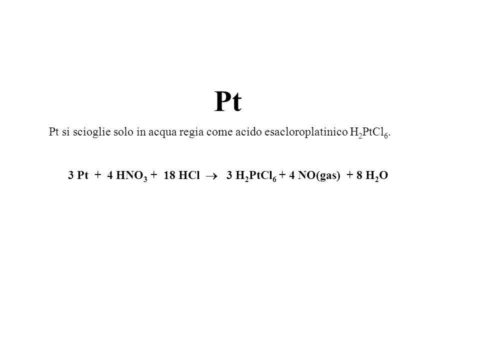 Pt Pt si scioglie solo in acqua regia come acido esacloroplatinico H 2 PtCl 6. 3 Pt + 4 HNO 3 + 18 HCl 3 H 2 PtCl 6 + 4 NO(gas) + 8 H 2 O