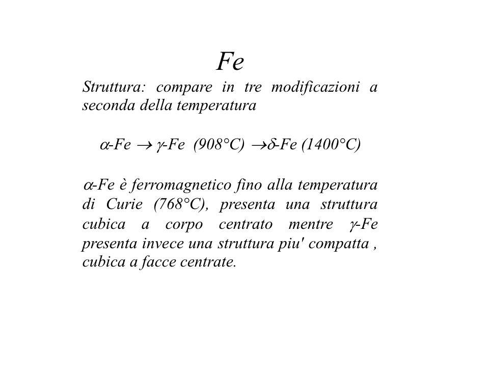 Fe 2 O 3 + 3H 2 (gas) 2Fe + 3H 2 O(gas) Fe 2 O 3 + 2Al 2Fe + Al 2 O 3 o mediante deposizione elettrolitica da soluzioni di solfato ferroso [-] Fe ++ + 2e- Fe(s) Riduzione del ferro dagli ossidi