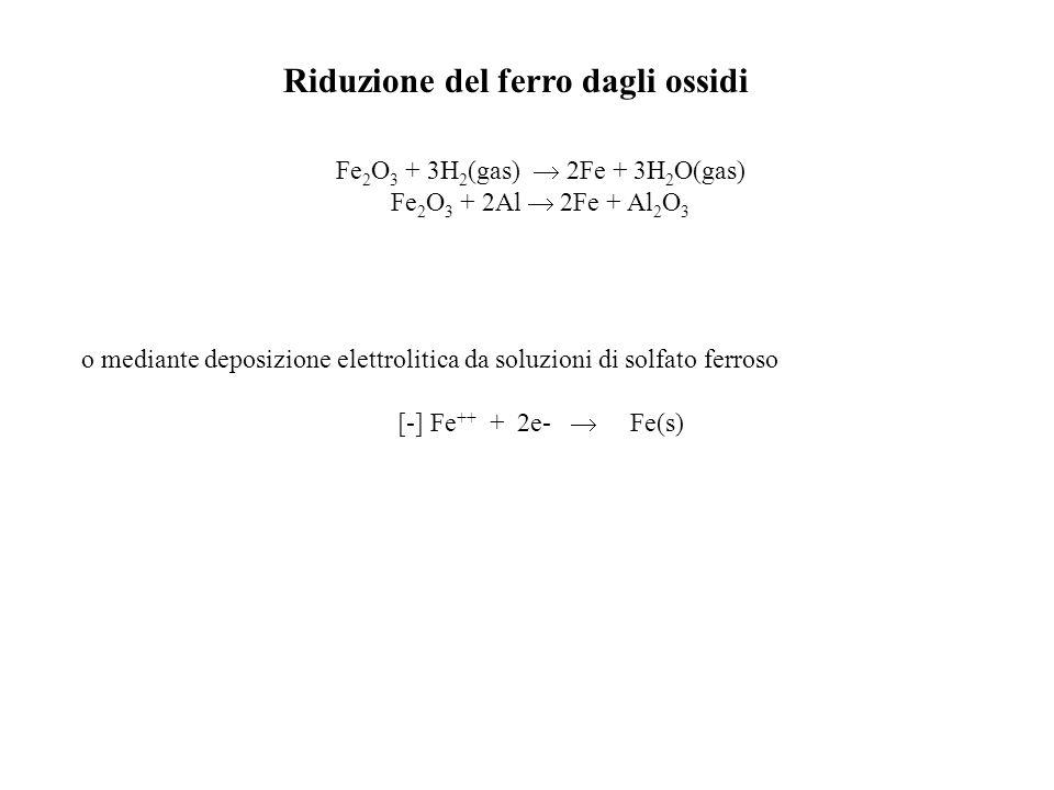 Fe 2 O 3 + 3H 2 (gas) 2Fe + 3H 2 O(gas) Fe 2 O 3 + 2Al 2Fe + Al 2 O 3 o mediante deposizione elettrolitica da soluzioni di solfato ferroso [-] Fe ++ +