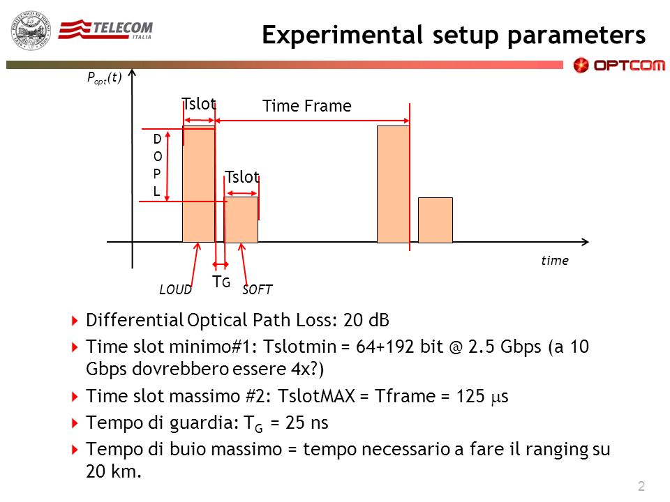 CISCO CARD Experimental setup parameters 2 Differential Optical Path Loss: 20 dB Time slot minimo#1: Tslotmin = 64+192 bit @ 2.5 Gbps (a 10 Gbps dovre