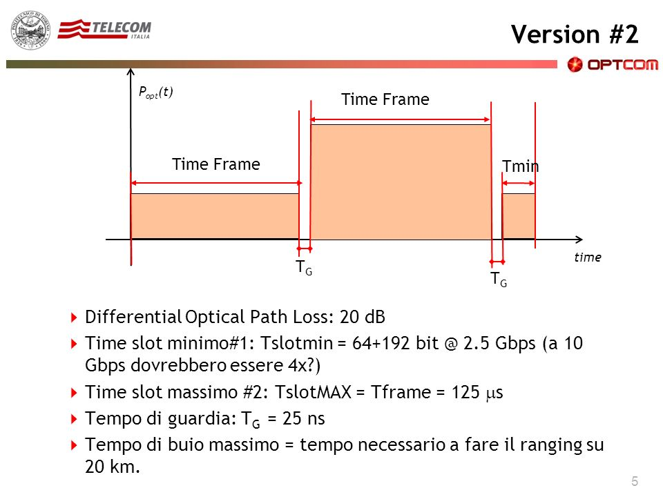 CISCO CARD Version #2 5 Differential Optical Path Loss: 20 dB Time slot minimo#1: Tslotmin = 64+192 bit @ 2.5 Gbps (a 10 Gbps dovrebbero essere 4x?) T
