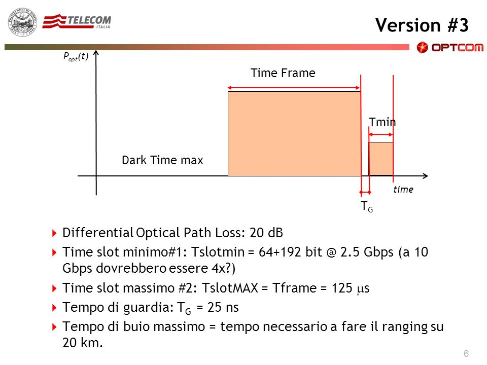 CISCO CARD Version #3 6 Differential Optical Path Loss: 20 dB Time slot minimo#1: Tslotmin = 64+192 bit @ 2.5 Gbps (a 10 Gbps dovrebbero essere 4x?) T