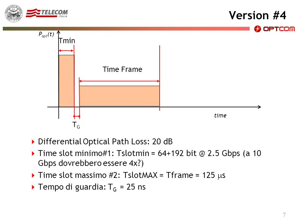 CISCO CARD Version #4 7 Differential Optical Path Loss: 20 dB Time slot minimo#1: Tslotmin = 64+192 bit @ 2.5 Gbps (a 10 Gbps dovrebbero essere 4x?) Time slot massimo #2: TslotMAX = Tframe = 125 s Tempo di guardia: T G = 25 ns time P opt (t) Time Frame Tmin TGTG