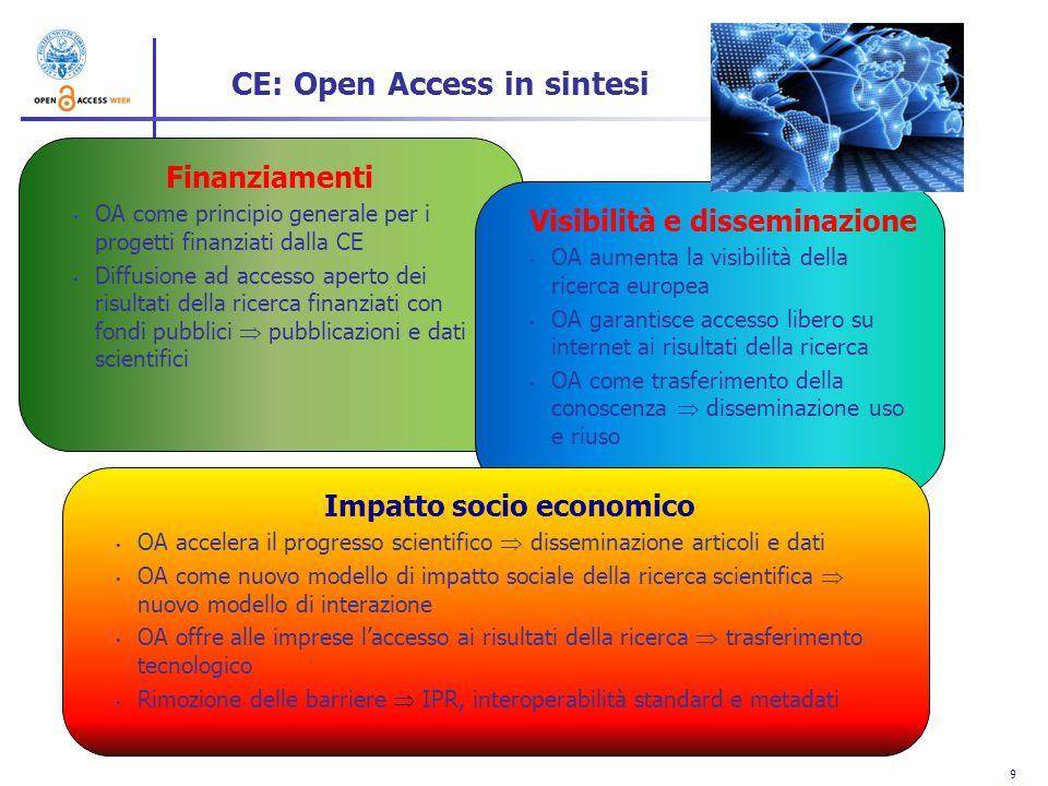 9 Finanziamenti OA come principio generale per i progetti finanziati dalla CE Diffusione ad accesso aperto dei risultati della ricerca finanziati con