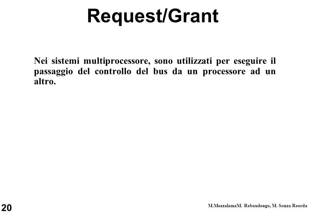 20 M.MezzalamaM. Rebaudengo, M. Sonza Reorda Request/Grant Nei sistemi multiprocessore, sono utilizzati per eseguire il passaggio del controllo del bu