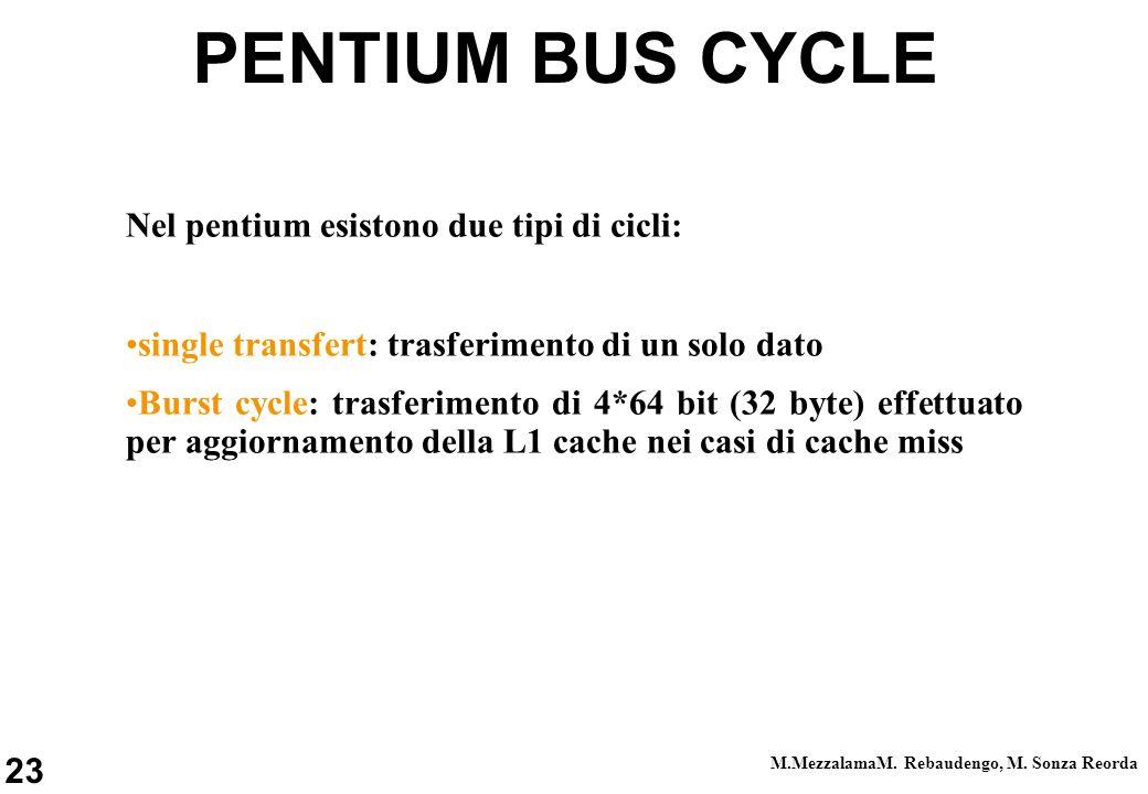23 M.MezzalamaM. Rebaudengo, M. Sonza Reorda PENTIUM BUS CYCLE Nel pentium esistono due tipi di cicli: single transfert: trasferimento di un solo dato