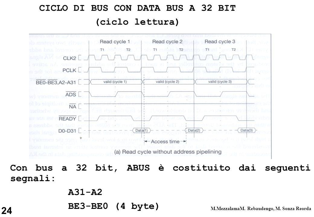 24 M.MezzalamaM. Rebaudengo, M. Sonza Reorda CICLO DI BUS CON DATA BUS A 32 BIT (ciclo lettura) Con bus a 32 bit, ABUS è costituito dai seguenti segna