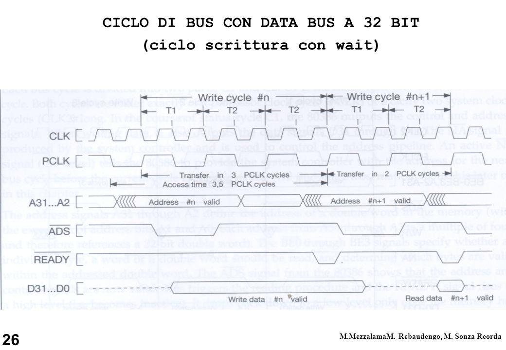 26 M.MezzalamaM. Rebaudengo, M. Sonza Reorda CICLO DI BUS CON DATA BUS A 32 BIT (ciclo scrittura con wait)